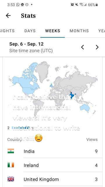 I can't believe that I have international viewers! It's very motivational to write more!!!☺